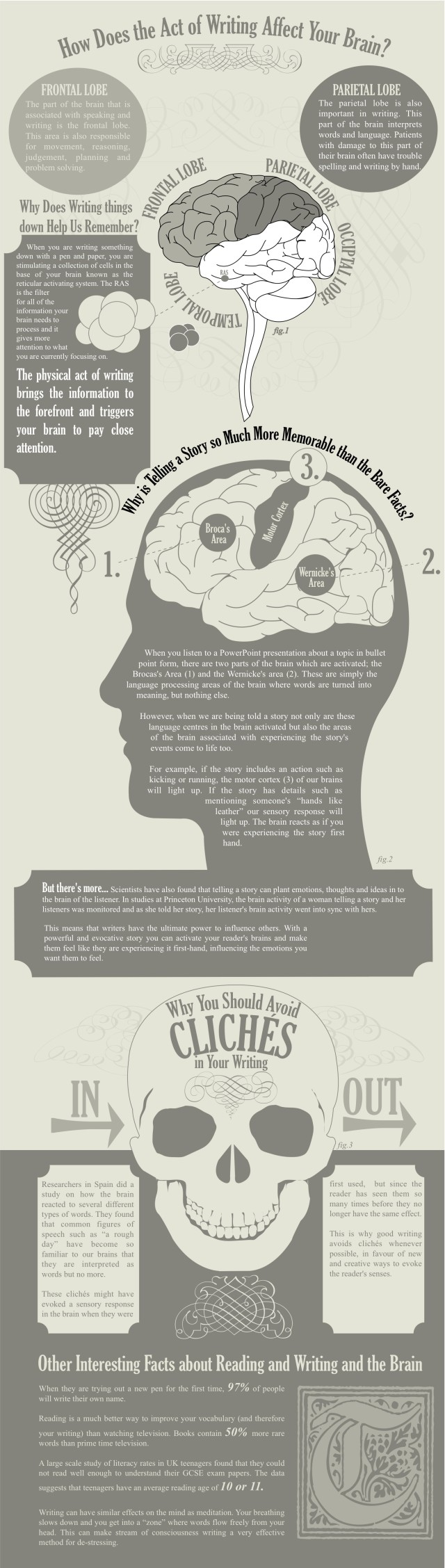 Wrting, Stories and your Brain